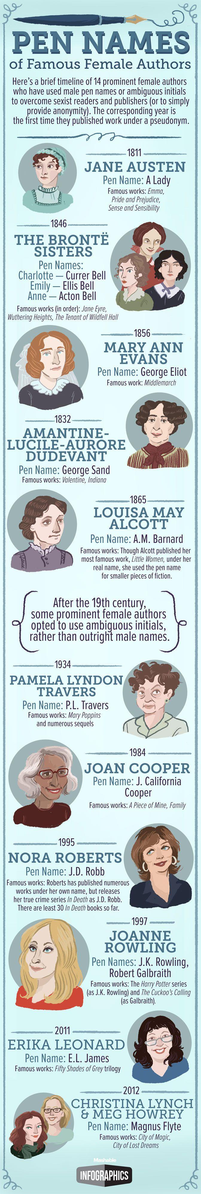 infografias noms