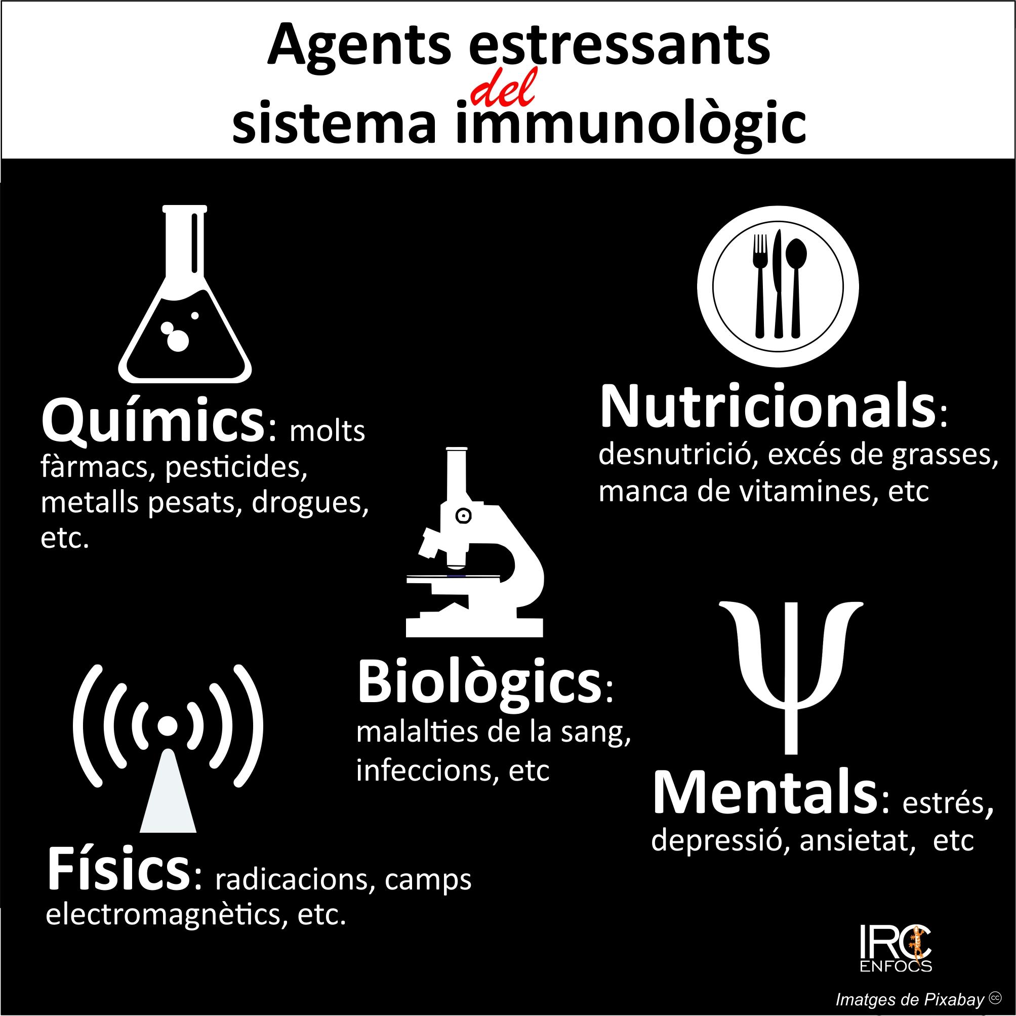 agents estressants